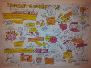 internet_governance_bild